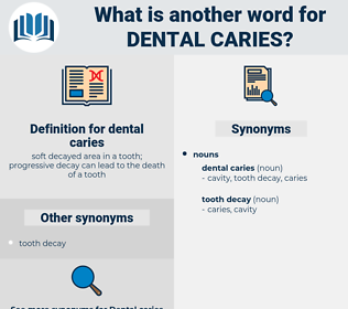 dental caries, synonym dental caries, another word for dental caries, words like dental caries, thesaurus dental caries