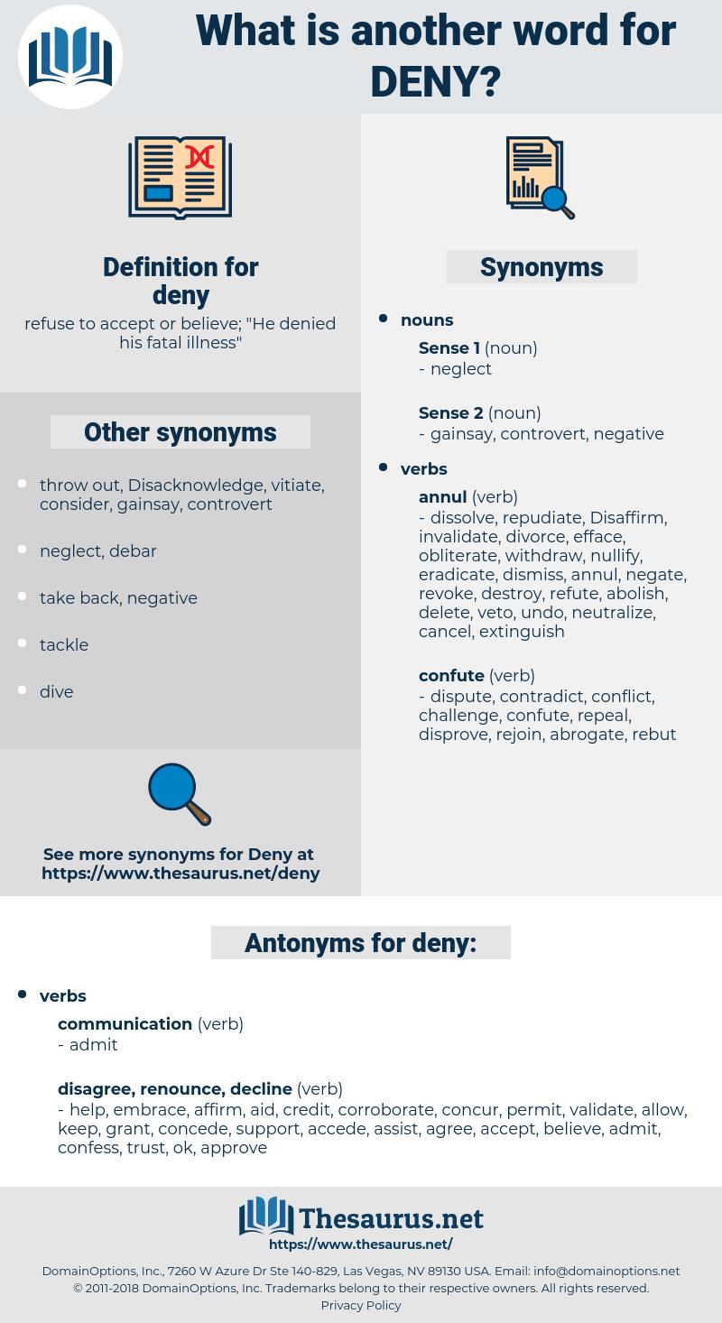 deny, synonym deny, another word for deny, words like deny, thesaurus deny