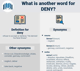 deny, synonym deny, another word for deny, words like deny, thesaurus deny