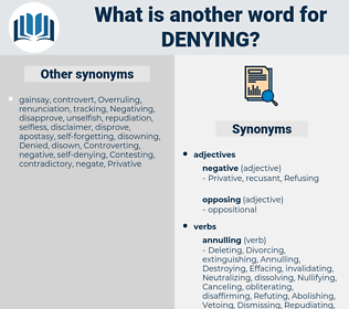 Denying, synonym Denying, another word for Denying, words like Denying, thesaurus Denying