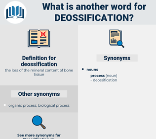 deossification, synonym deossification, another word for deossification, words like deossification, thesaurus deossification