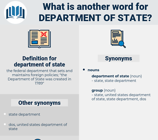department of state, synonym department of state, another word for department of state, words like department of state, thesaurus department of state