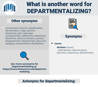 departmentalizing, synonym departmentalizing, another word for departmentalizing, words like departmentalizing, thesaurus departmentalizing
