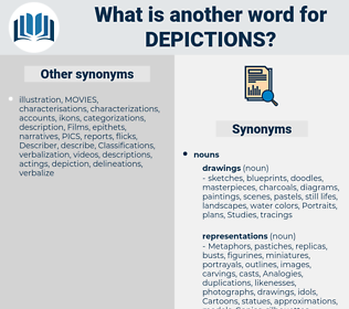 depictions, synonym depictions, another word for depictions, words like depictions, thesaurus depictions