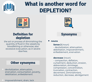 depletion, synonym depletion, another word for depletion, words like depletion, thesaurus depletion