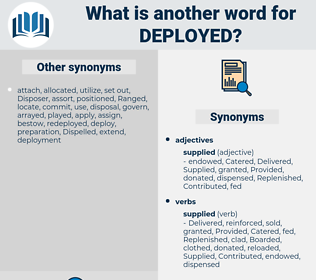 Deployed, synonym Deployed, another word for Deployed, words like Deployed, thesaurus Deployed