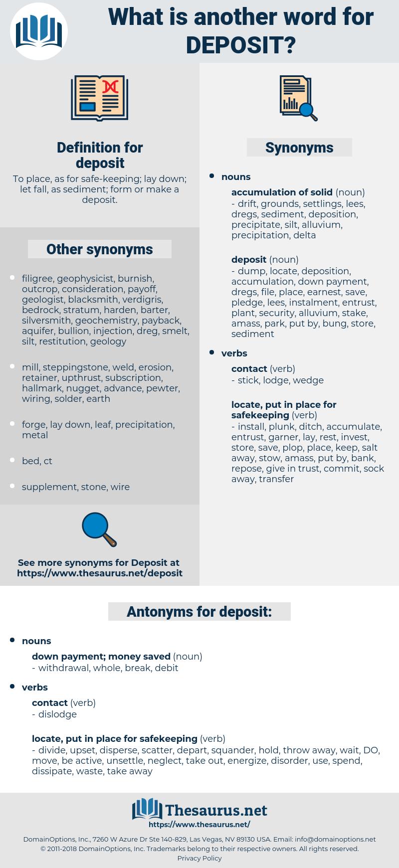 deposit, synonym deposit, another word for deposit, words like deposit, thesaurus deposit
