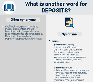deposits, synonym deposits, another word for deposits, words like deposits, thesaurus deposits