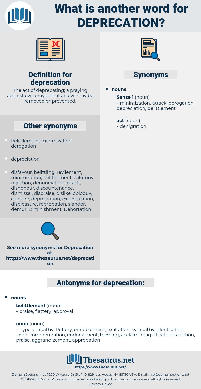deprecation, synonym deprecation, another word for deprecation, words like deprecation, thesaurus deprecation