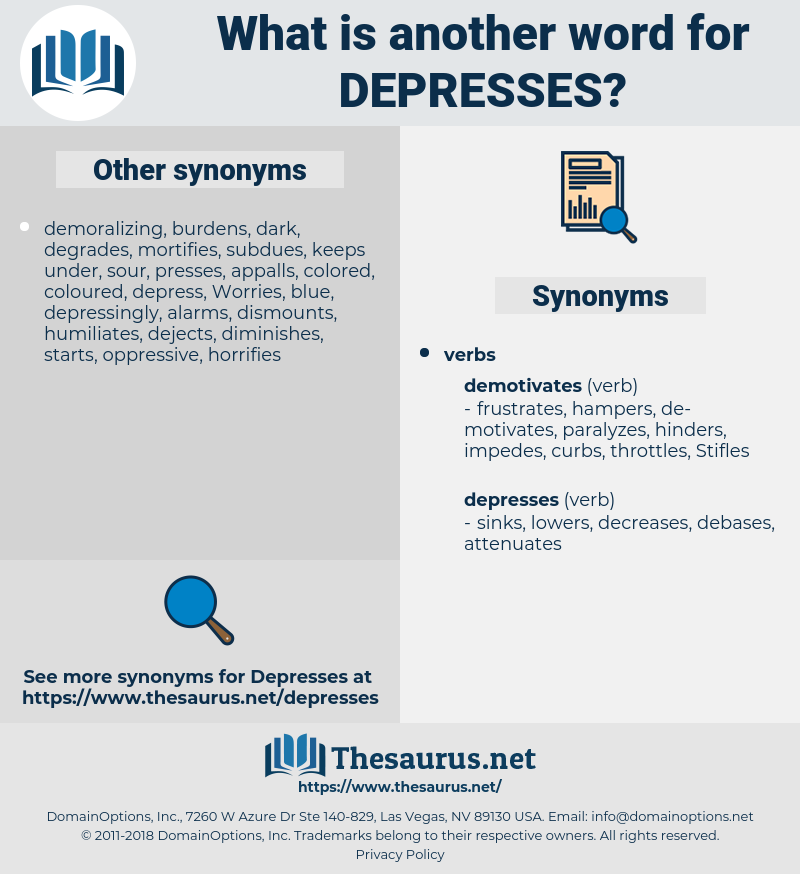 depresses, synonym depresses, another word for depresses, words like depresses, thesaurus depresses