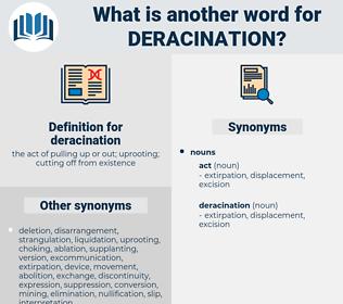 deracination, synonym deracination, another word for deracination, words like deracination, thesaurus deracination