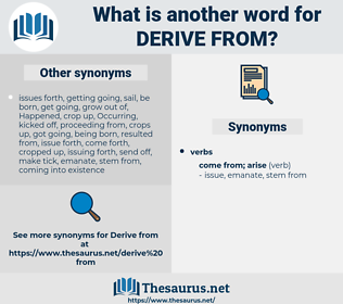 derive from, synonym derive from, another word for derive from, words like derive from, thesaurus derive from