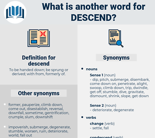 descend, synonym descend, another word for descend, words like descend, thesaurus descend