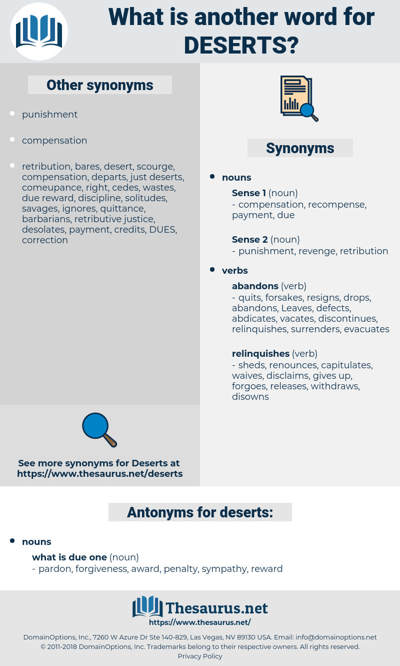 deserts, synonym deserts, another word for deserts, words like deserts, thesaurus deserts