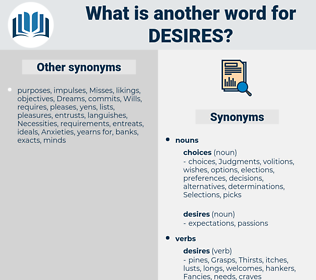 desires, synonym desires, another word for desires, words like desires, thesaurus desires