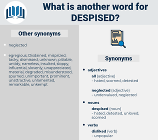 despised, synonym despised, another word for despised, words like despised, thesaurus despised