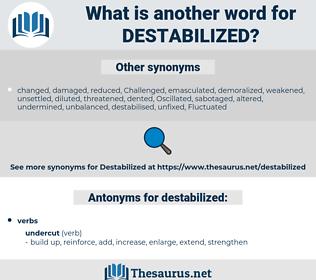 destabilized, synonym destabilized, another word for destabilized, words like destabilized, thesaurus destabilized