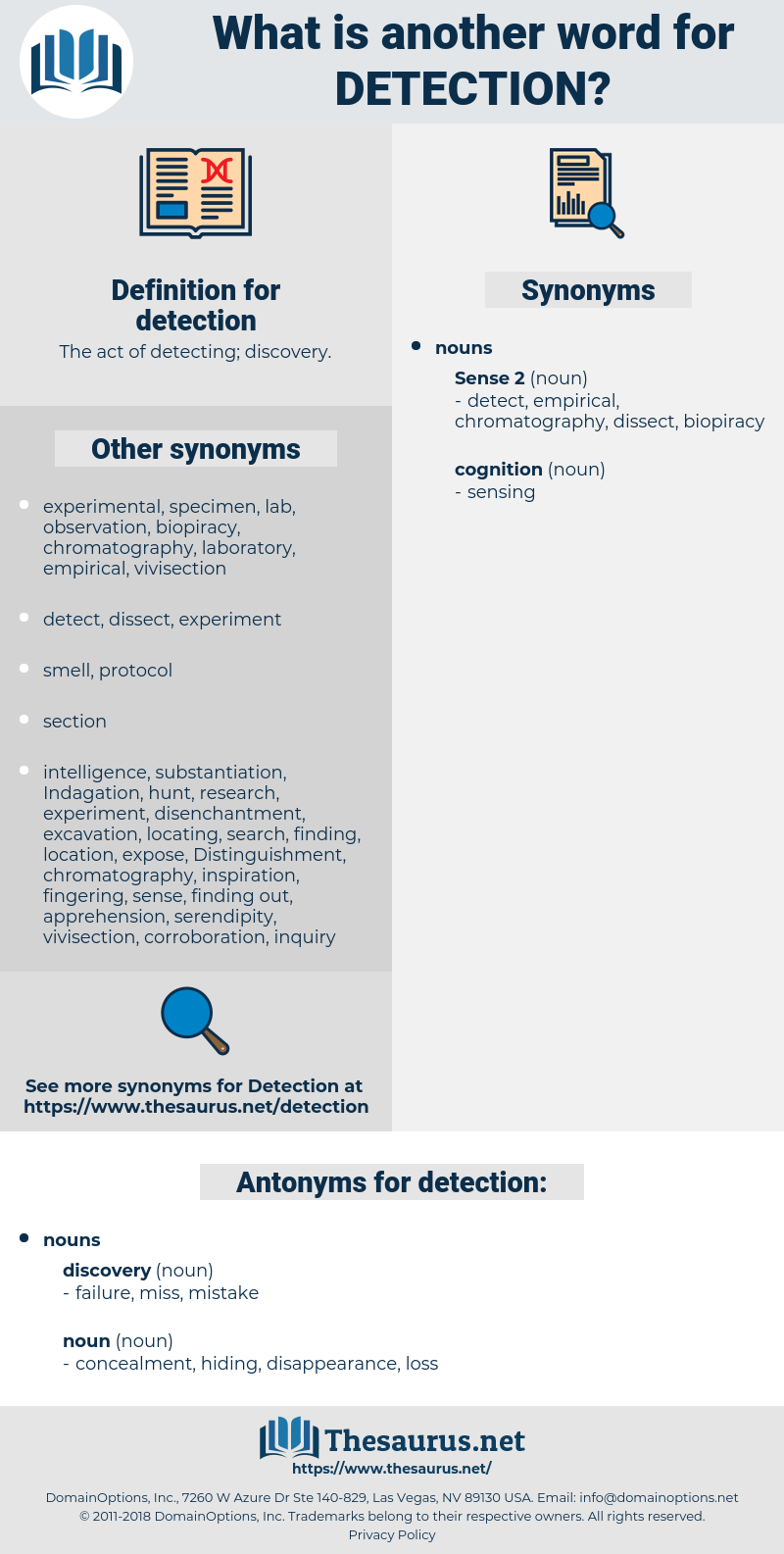 detection, synonym detection, another word for detection, words like detection, thesaurus detection