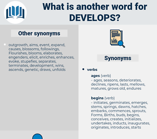 develops, synonym develops, another word for develops, words like develops, thesaurus develops