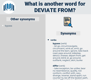 deviate from, synonym deviate from, another word for deviate from, words like deviate from, thesaurus deviate from