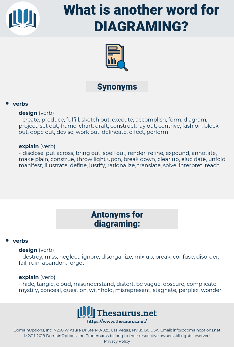 diagraming, synonym diagraming, another word for diagraming, words like diagraming, thesaurus diagraming