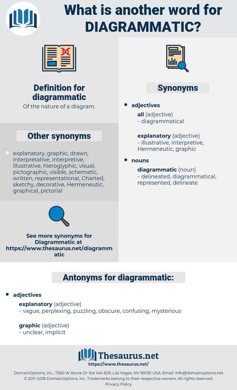 diagrammatic, synonym diagrammatic, another word for diagrammatic, words like diagrammatic, thesaurus diagrammatic