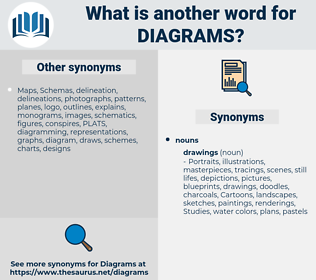 diagrams, synonym diagrams, another word for diagrams, words like diagrams, thesaurus diagrams