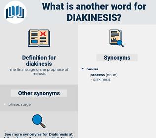 diakinesis, synonym diakinesis, another word for diakinesis, words like diakinesis, thesaurus diakinesis