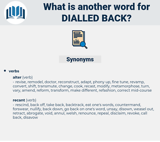 dialled back, synonym dialled back, another word for dialled back, words like dialled back, thesaurus dialled back