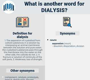 dialysis, synonym dialysis, another word for dialysis, words like dialysis, thesaurus dialysis