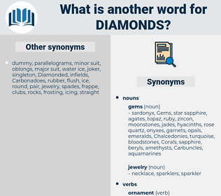 diamonds, synonym diamonds, another word for diamonds, words like diamonds, thesaurus diamonds