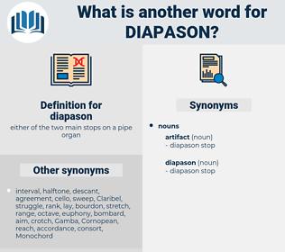 diapason, synonym diapason, another word for diapason, words like diapason, thesaurus diapason