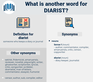 diarist, synonym diarist, another word for diarist, words like diarist, thesaurus diarist