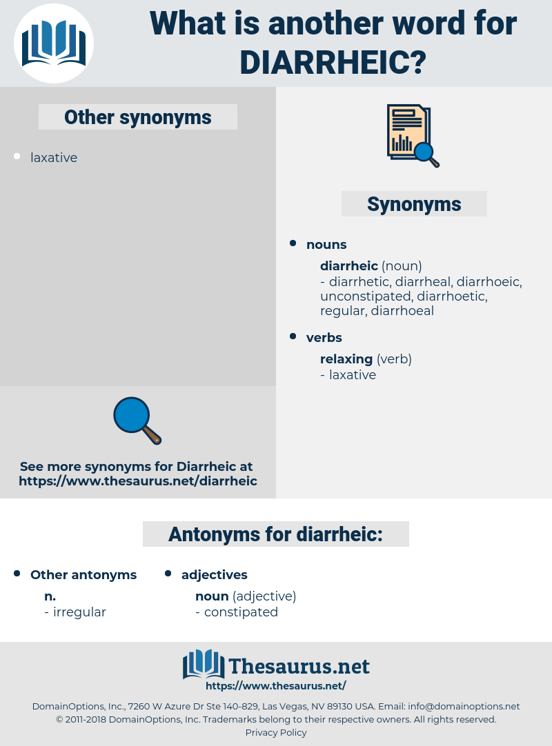 diarrheic, synonym diarrheic, another word for diarrheic, words like diarrheic, thesaurus diarrheic