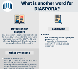 diaspora, synonym diaspora, another word for diaspora, words like diaspora, thesaurus diaspora