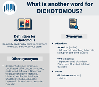 dichotomous, synonym dichotomous, another word for dichotomous, words like dichotomous, thesaurus dichotomous