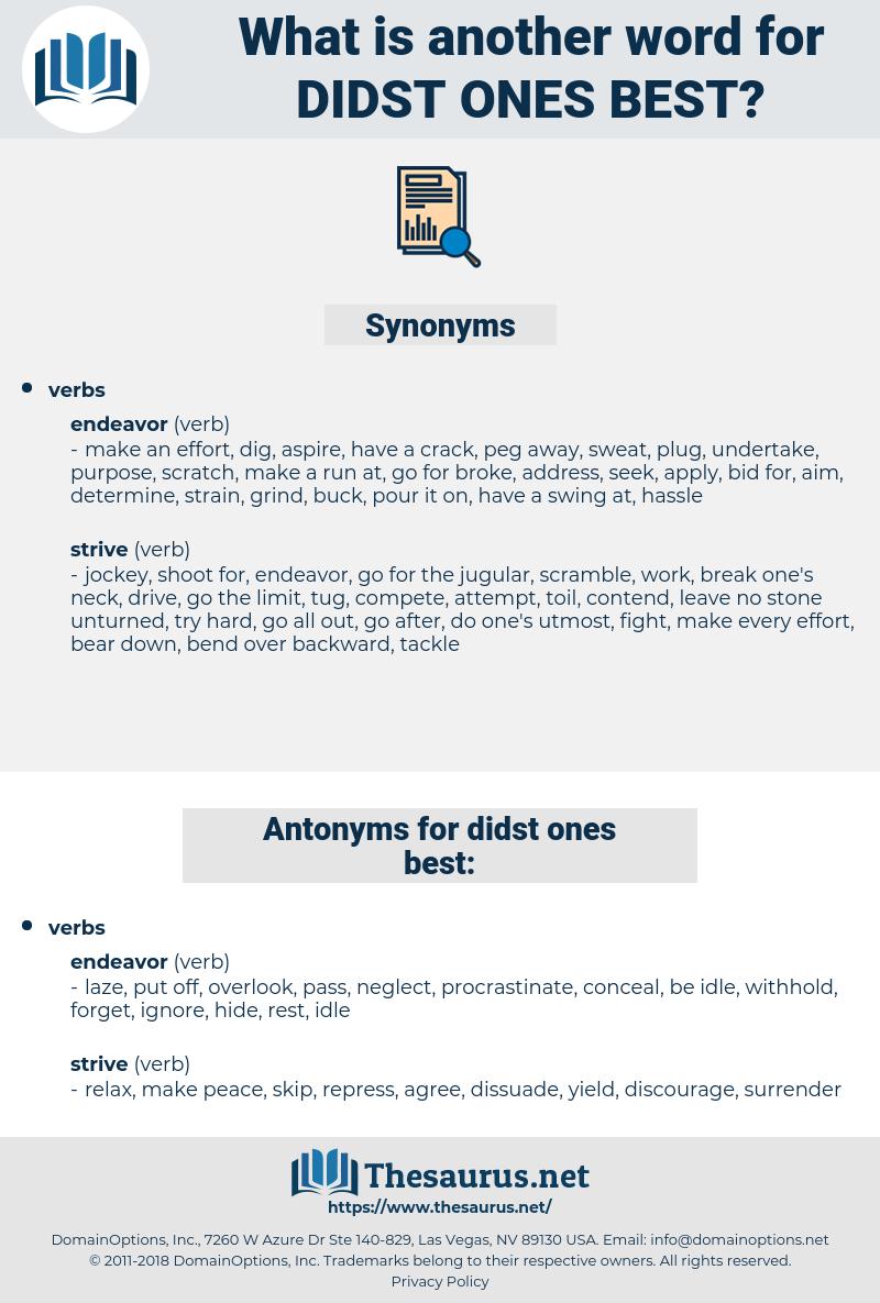 didst ones best, synonym didst ones best, another word for didst ones best, words like didst ones best, thesaurus didst ones best