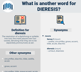 dieresis, synonym dieresis, another word for dieresis, words like dieresis, thesaurus dieresis