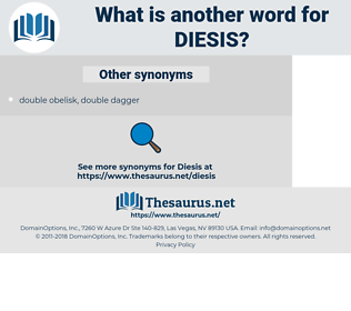 Diesis, synonym Diesis, another word for Diesis, words like Diesis, thesaurus Diesis