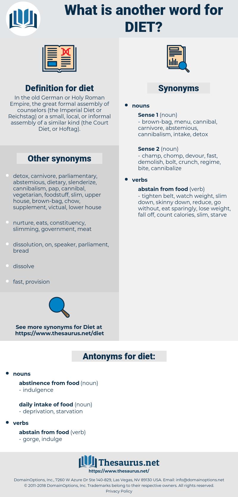 diet, synonym diet, another word for diet, words like diet, thesaurus diet