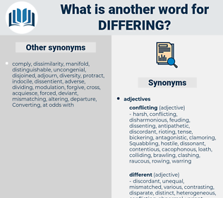 differing, synonym differing, another word for differing, words like differing, thesaurus differing