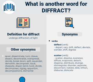 diffract, synonym diffract, another word for diffract, words like diffract, thesaurus diffract