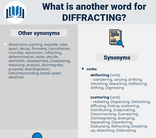 Diffracting, synonym Diffracting, another word for Diffracting, words like Diffracting, thesaurus Diffracting