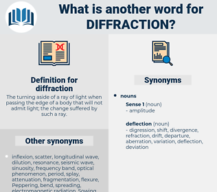 diffraction, synonym diffraction, another word for diffraction, words like diffraction, thesaurus diffraction