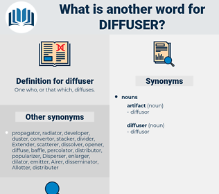diffuser, synonym diffuser, another word for diffuser, words like diffuser, thesaurus diffuser