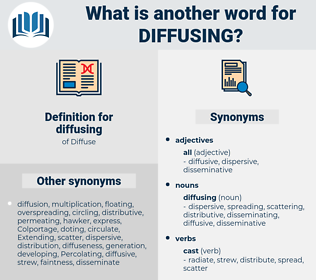 diffusing, synonym diffusing, another word for diffusing, words like diffusing, thesaurus diffusing