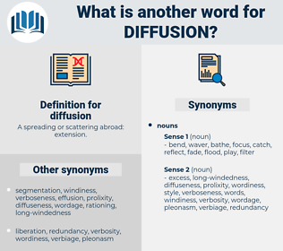 diffusion, synonym diffusion, another word for diffusion, words like diffusion, thesaurus diffusion