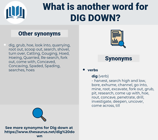 dig down, synonym dig down, another word for dig down, words like dig down, thesaurus dig down