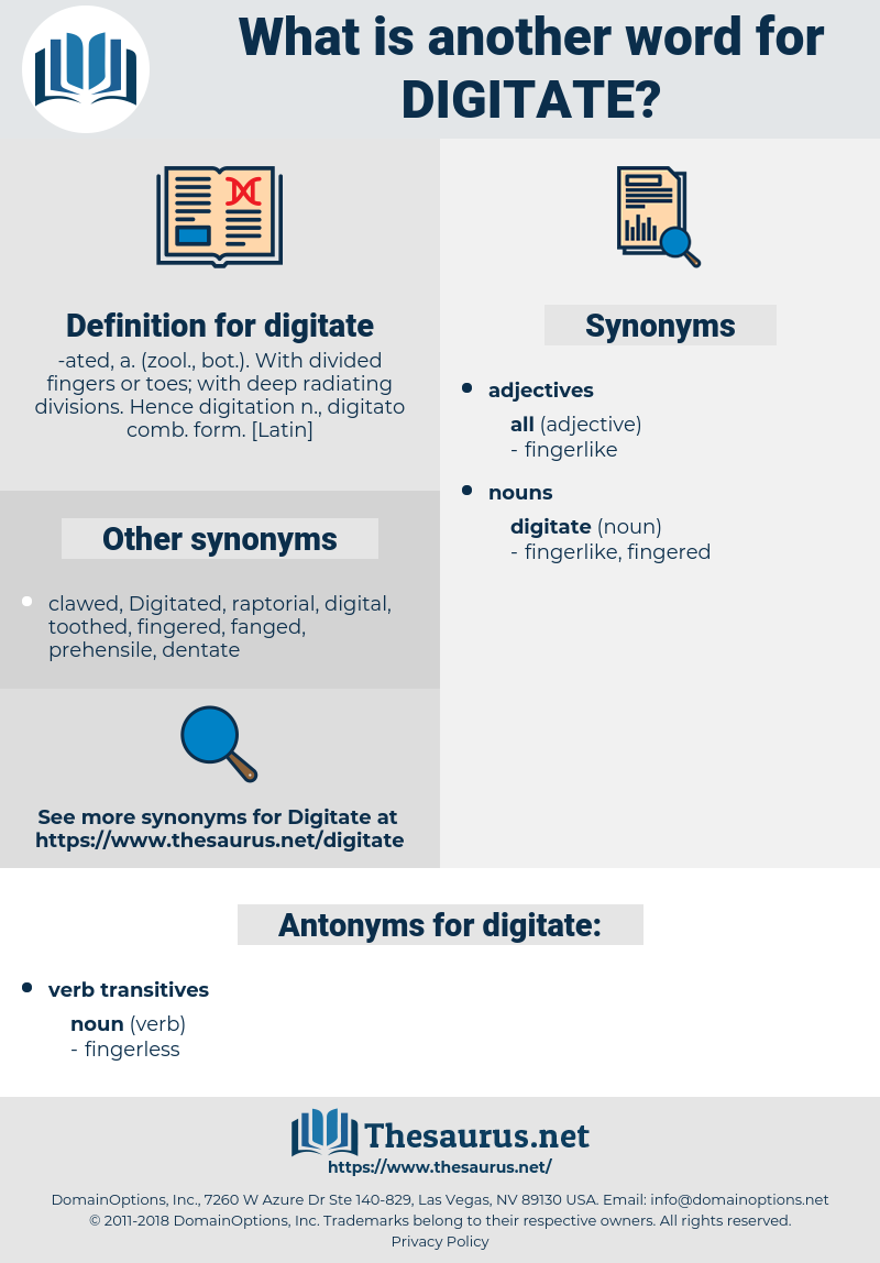 digitate, synonym digitate, another word for digitate, words like digitate, thesaurus digitate