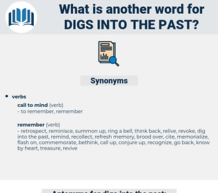 digs into the past, synonym digs into the past, another word for digs into the past, words like digs into the past, thesaurus digs into the past